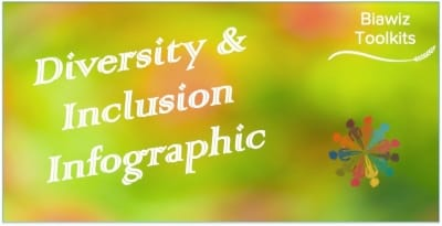 Diversity & Inclusion Infographic