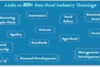 Free Food Industry Training