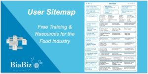 sitemap of free food industry resources