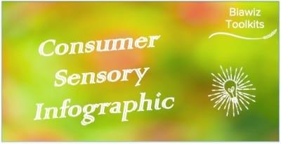 Consumer Sensory Infographic