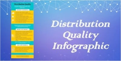 distribution quality infographic