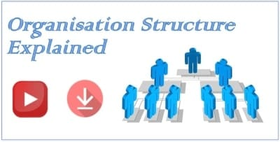 organisation structure explained