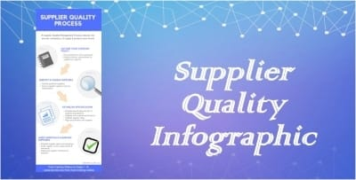 supplier quality infographic